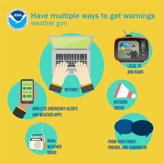 Multiple ways to get weather warnings