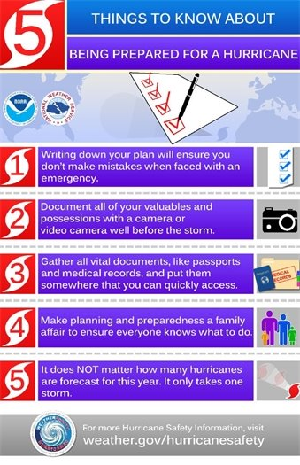 5 things to know about being prepared for a hurricane