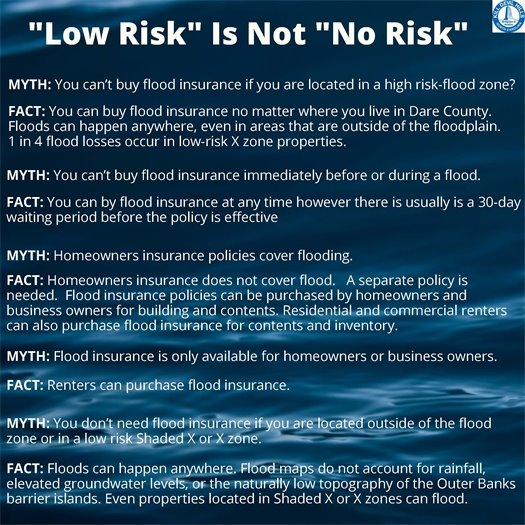 """Low Risk"" Is Not ""No Risk"" Myth vs. Fact"