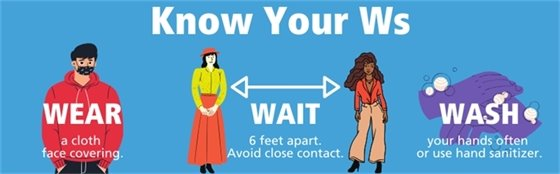 COVID-19 tips 3 Ws- Wear, Wait, Wash