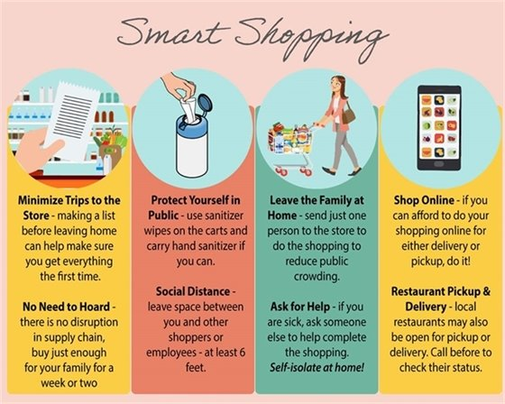 COVID-19 Smart Shopping Tips