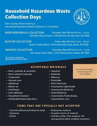 Dare Co. Household Hazardous Waste Collection