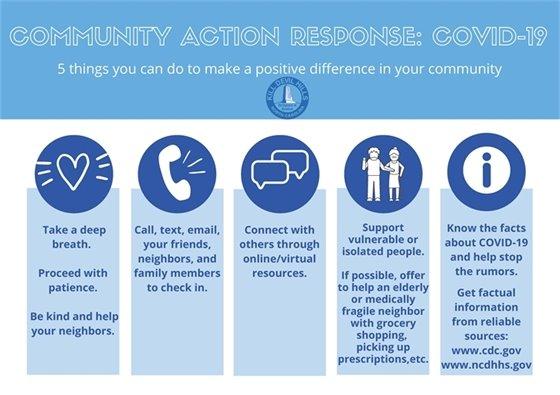 COVID-19 Community Action Response