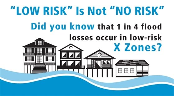 Low Risk is not No Risk - Know your flood zone